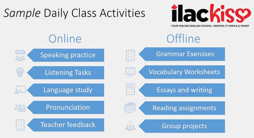 ILAC KISS加拿大語言學校:線上