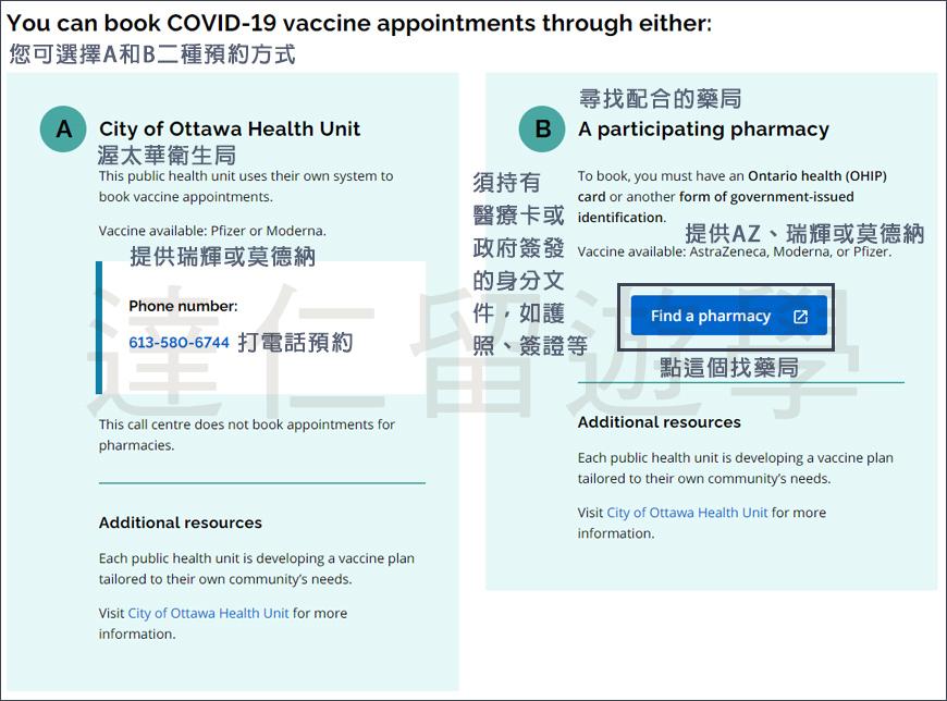 加拿大安大略省COVID-19疫苗施打申請流程